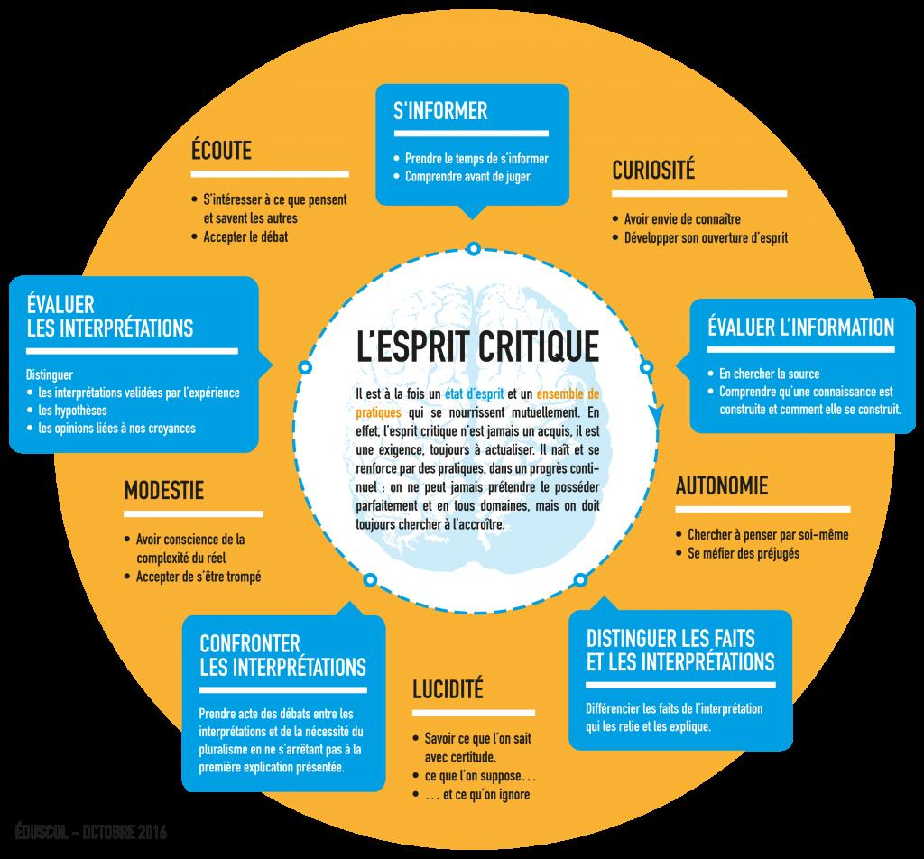 espritcritique_infographie_639228